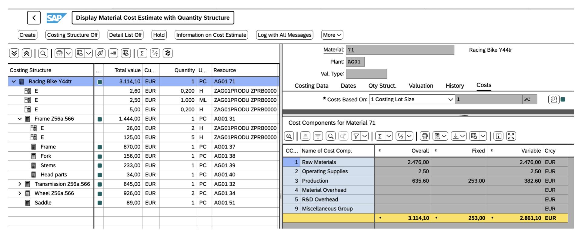 Standard cost estimate
